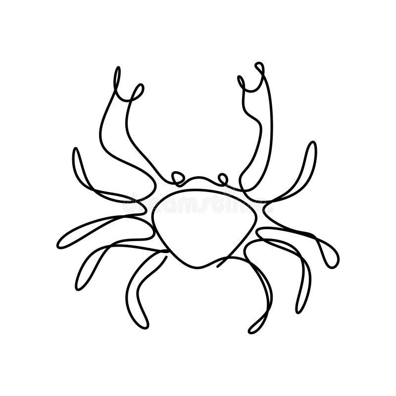 Linje stil f?r krabba en f?r minimalist design f?r teckning fortl?pande royaltyfri illustrationer