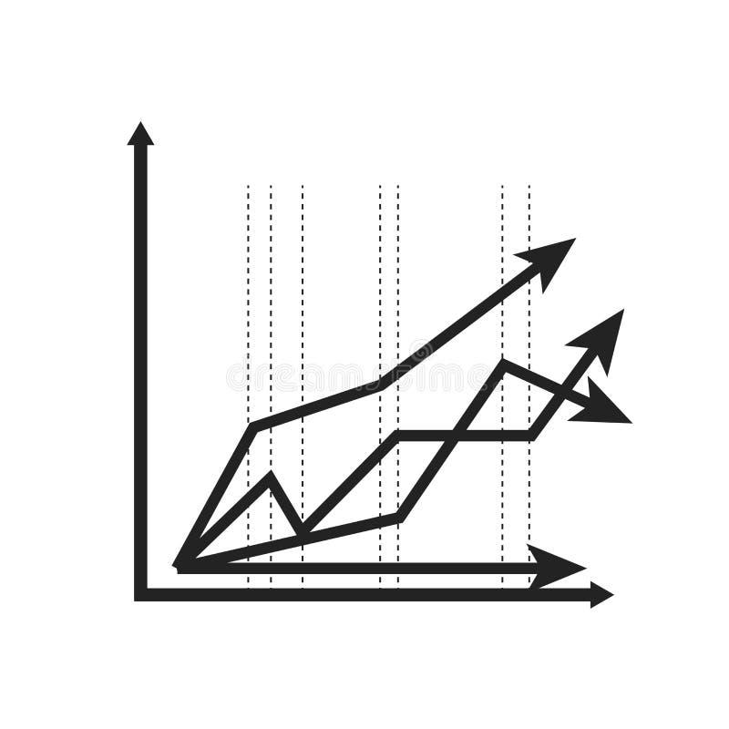 Linje tecken och symbol för diagramsymbolsvektor som isoleras på vit bakgrund, linje diagramlogobegrepp royaltyfri illustrationer