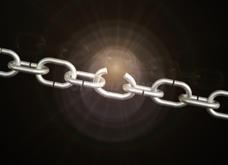 link łańcuszkowy słaby ilustracji