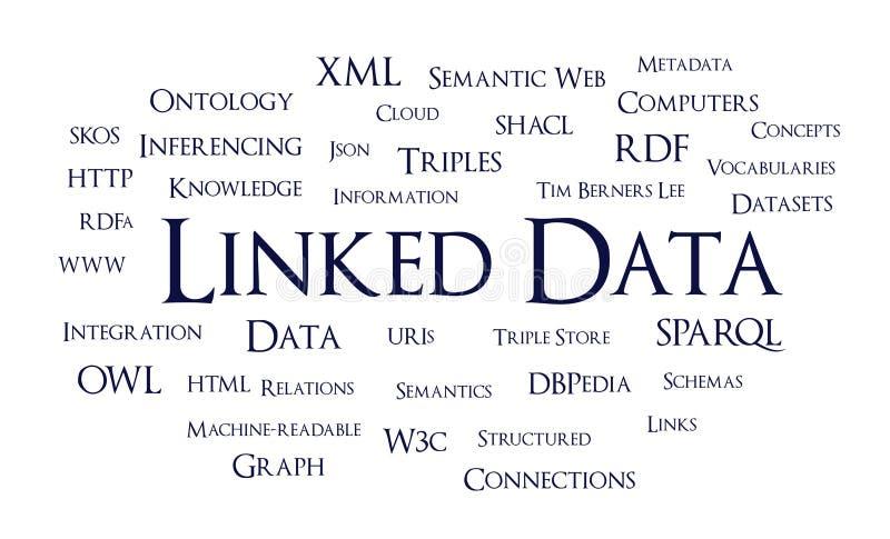 Linked Data word cloud royalty free illustration