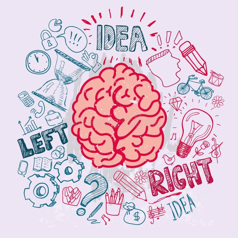 Linker en juiste hersenenfuncties stock illustratie