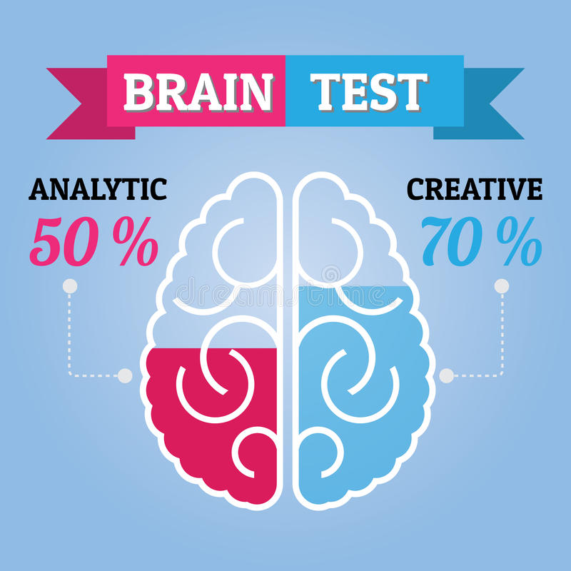 Linkerbrain and right brain analysis Tesะ royalty-vrije illustratie