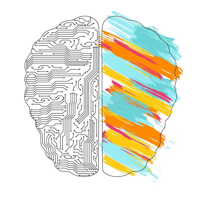 Linkes und rechtes Gehirn arbeitet Konzept stock abbildung