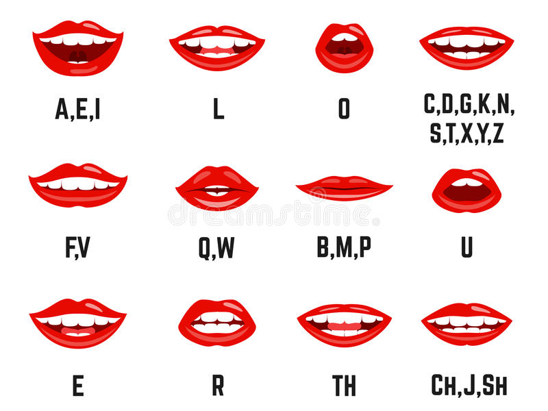 Lips sound pronunciation chart. Mouth shape correct position learning, articulation, movement of speech organs. Vector flat style illustration isolated on vector illustration