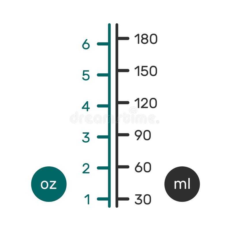 Liquid conversion scale chart for US ounces fl oz and metric ml vector illustration