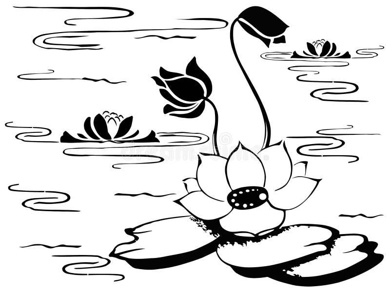Lirio en el agua stock de ilustración