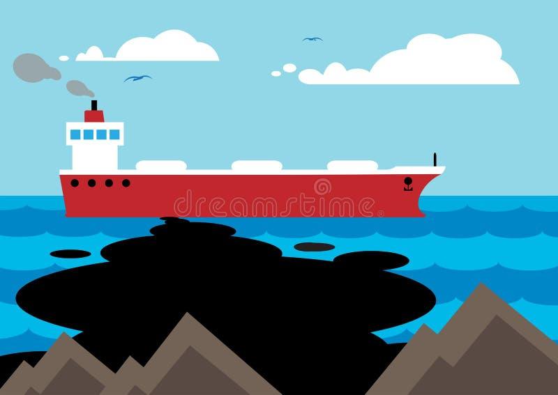 Liso de óleo ilustração do vetor