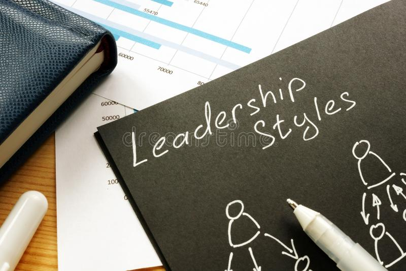 List of Leadership styles types on a page royalty free stock image