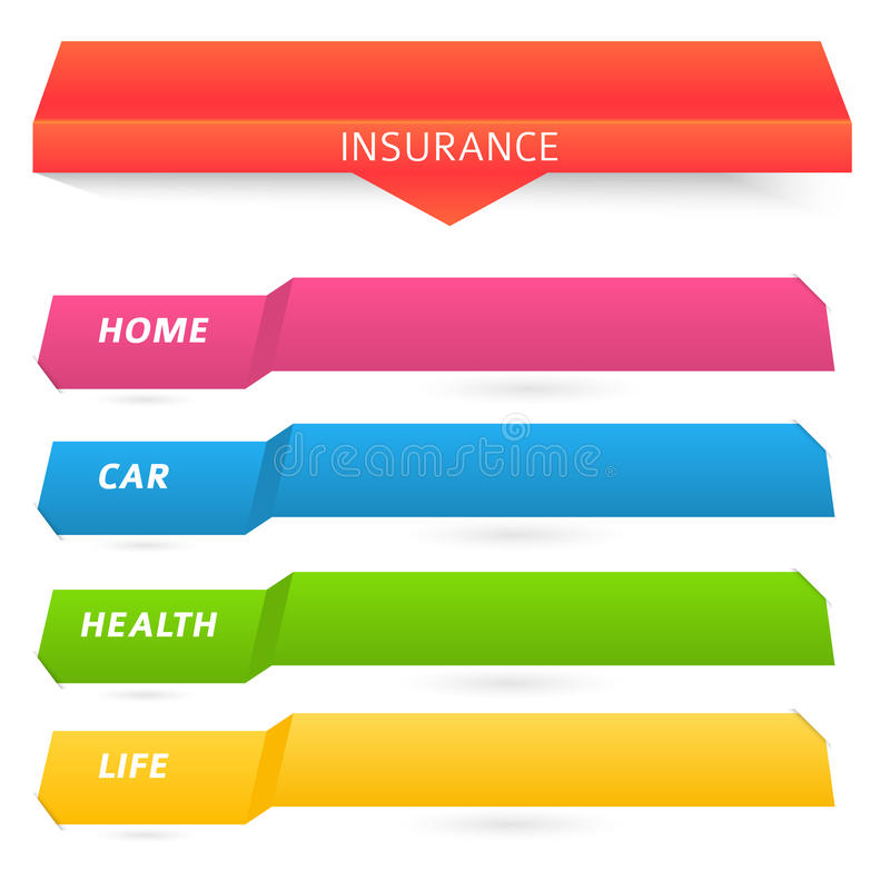 List of types of insurance services company. Modern Design style infographic template. Illustration of different kinds of insurance. Can be used for infographics stock illustration