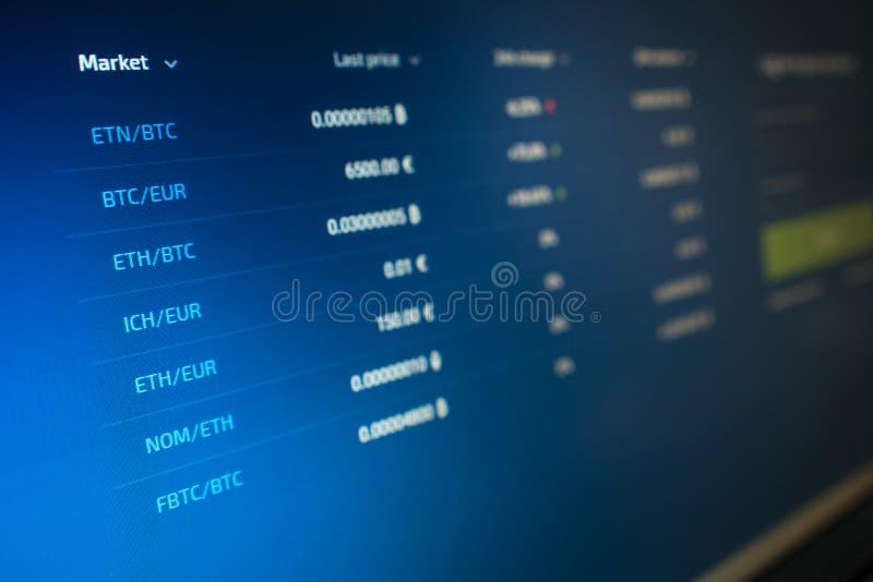 Lista de citações do cryptocurrency no tela de computador Trocas de Cryptocurrency imagem de stock royalty free