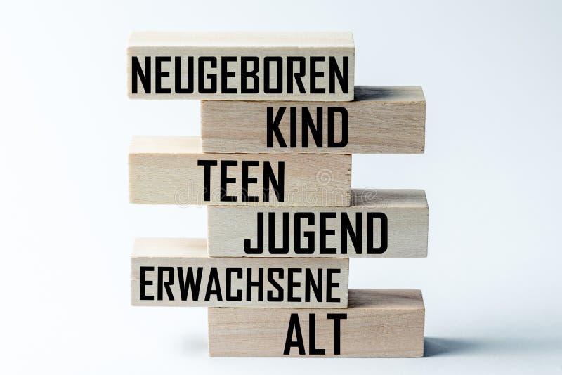 Lista drewniani bloki k?ama na g?rze each inny z list? sceny maturation osoba w niemiec Horyzontalna rama zdjęcia royalty free