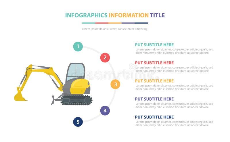 Listar det infographic mallbegreppet för små eller mini- grävskopor med fem punkter och olik färg med ren modern vit bakgrund vektor illustrationer