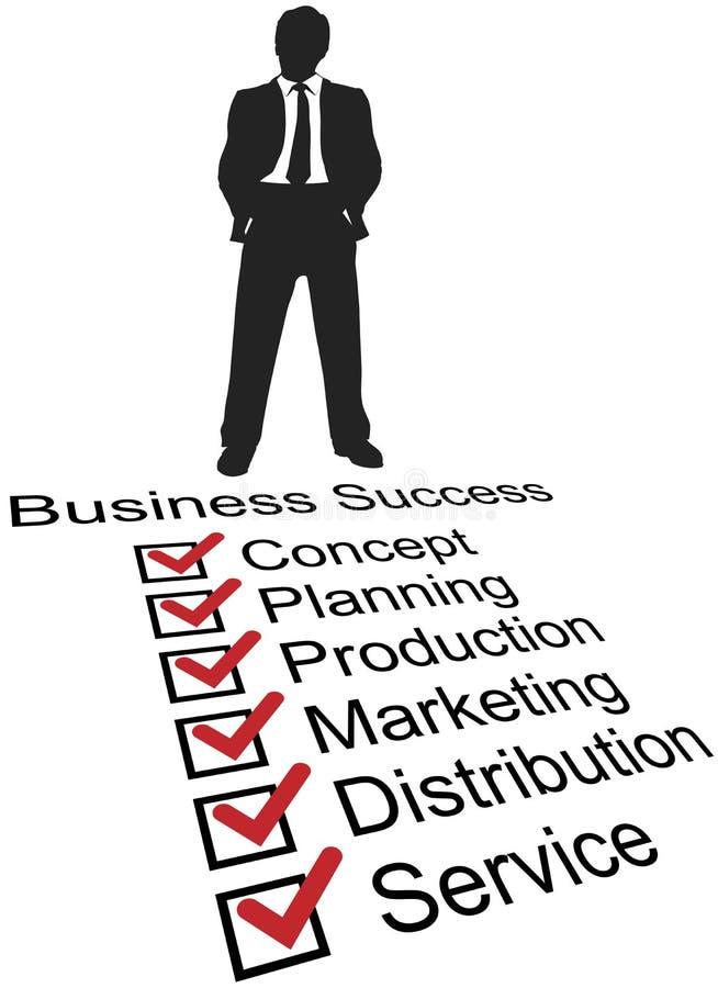 Liste de contrôle de produit de réussite de mise en route d'affaires illustration libre de droits