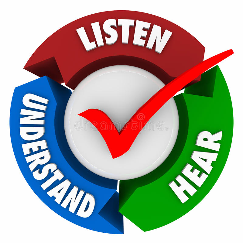 Free Listen Hear Understand Arrows Learning System Cycle Stock Photography - 50201252