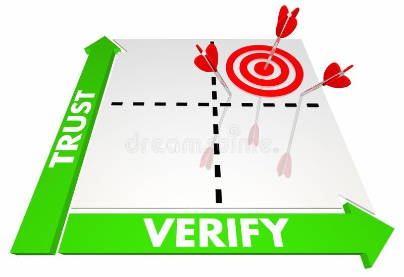 Lita på och verifiera bekräftar får resultatbeslutsmatrisen stock illustrationer