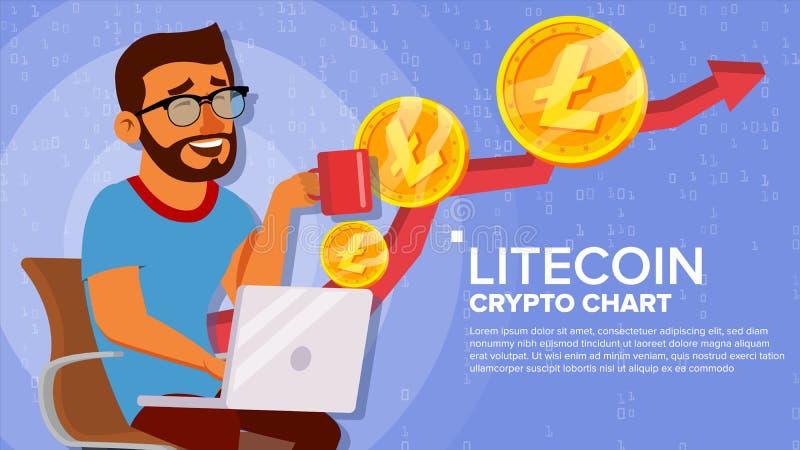 Litecoin Up trend, Wzrostowy pojęcie wektor Handlowa mapa Wirtualnego pieniądze mężczyzna Szczęśliwy inwestor Crypto rynku waluto ilustracja wektor