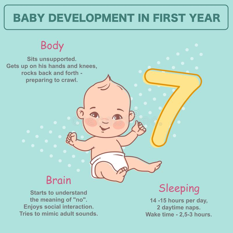 Litet nyfött behandla som ett barn av 7 månad Utvecklingsinfographics stock illustrationer