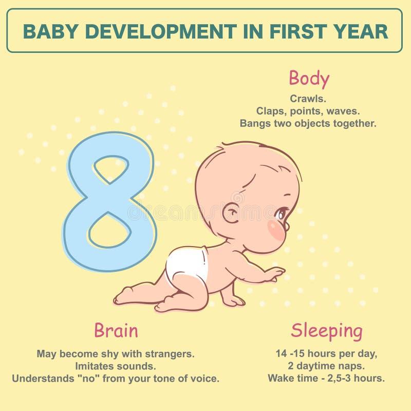Litet nyfött behandla som ett barn av 8 månader Utvecklingsinfographics royaltyfri illustrationer