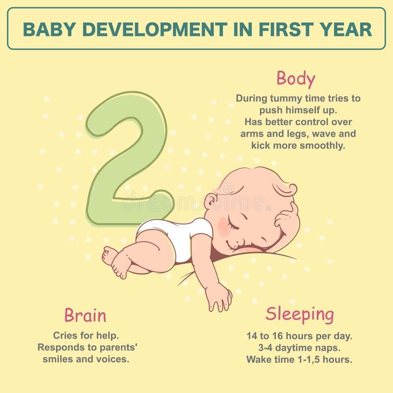 Litet nyfött behandla som ett barn av 2 månader Utvecklingsinfographics royaltyfri illustrationer