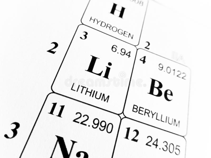 Lithium on the periodic table of the elements stock photo image of download lithium on the periodic table of the elements stock photo image of experiment urtaz Gallery