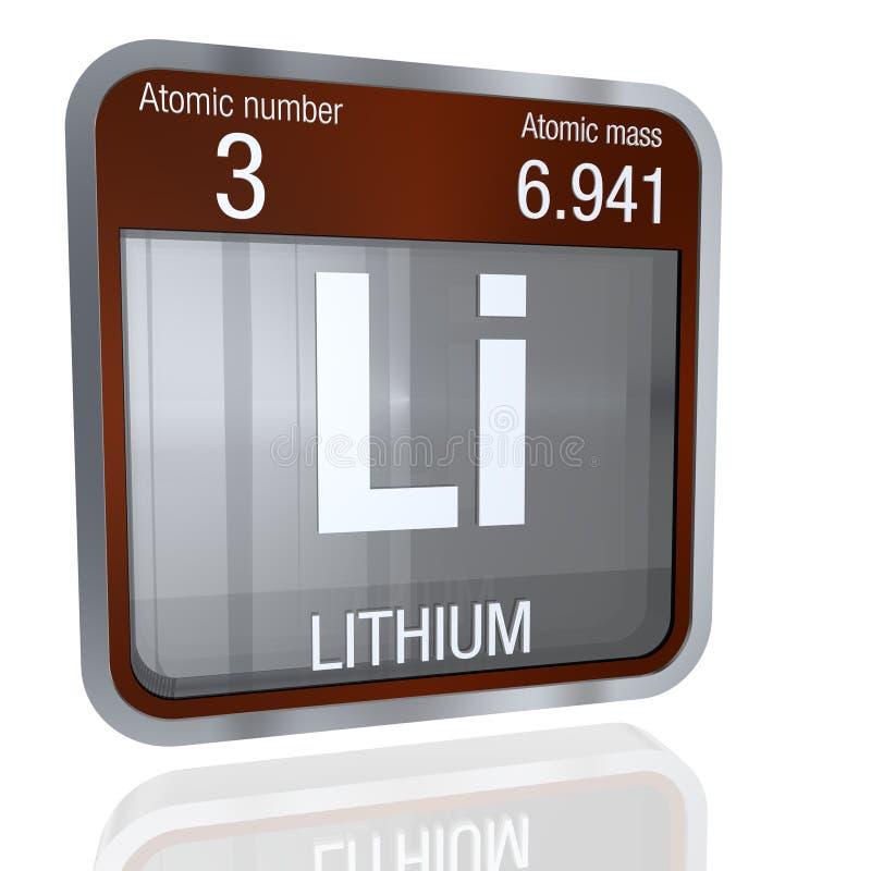 Lithium Symbol In Square Shape With Metallic Border And Transparent