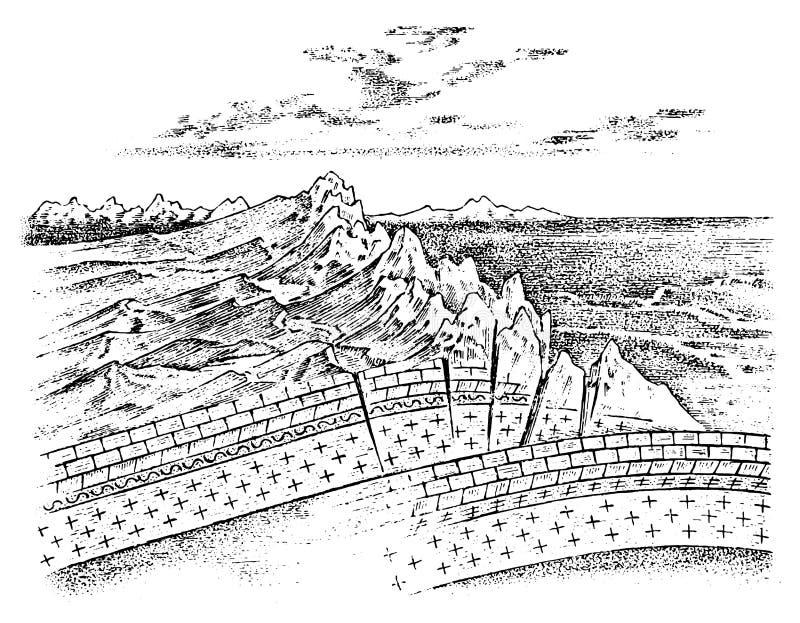 Lithosphere och strukturen av jorden Bakgrund för begreppsgeografigeologi lager och tvärsnitt av arkitektoniskt royaltyfri illustrationer