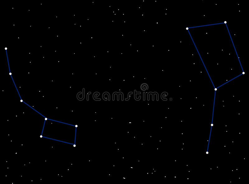 Little Dipper and Big Dipper stock illustration