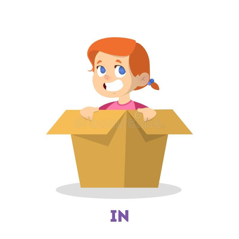 Inside Preposition Stock Illustrations – 14 Inside Preposition Stock  Illustrations, Vectors & Clipart - Dreamstime