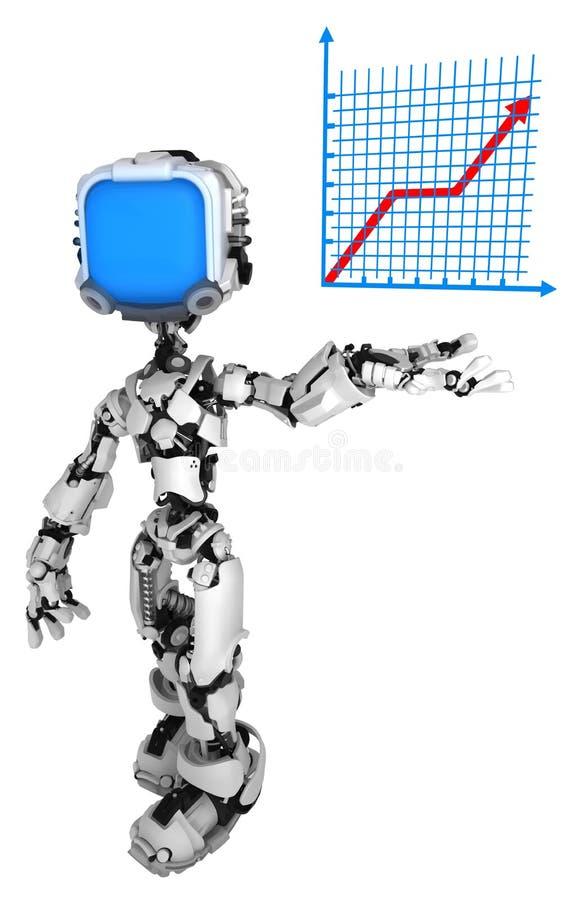 Live Screen Robot, croissance de graphique illustration libre de droits