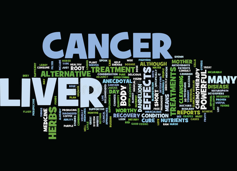 Liver Cancer Text Background Word Cloud Concept royalty free illustration