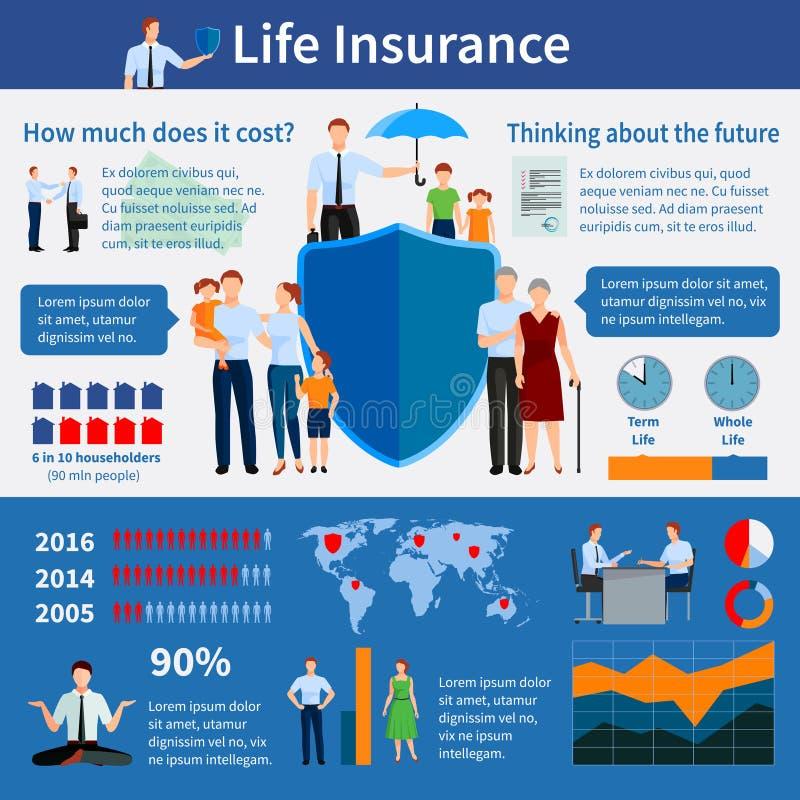 Livförsäkring Infographics royaltyfri illustrationer
