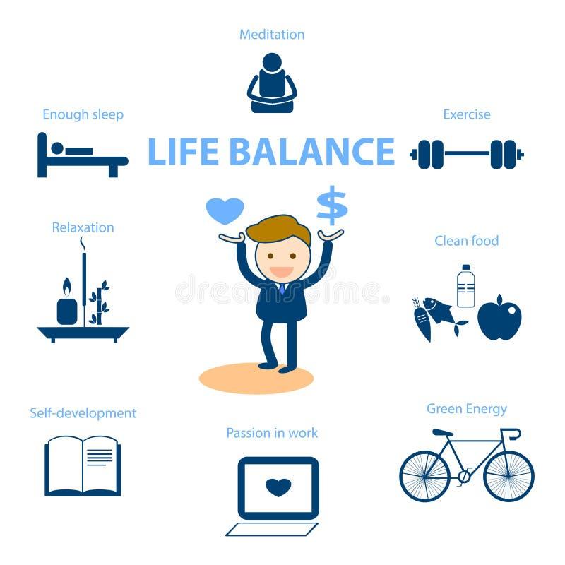 Livjämvikt för välbefinnandebegreppsillustration stock illustrationer