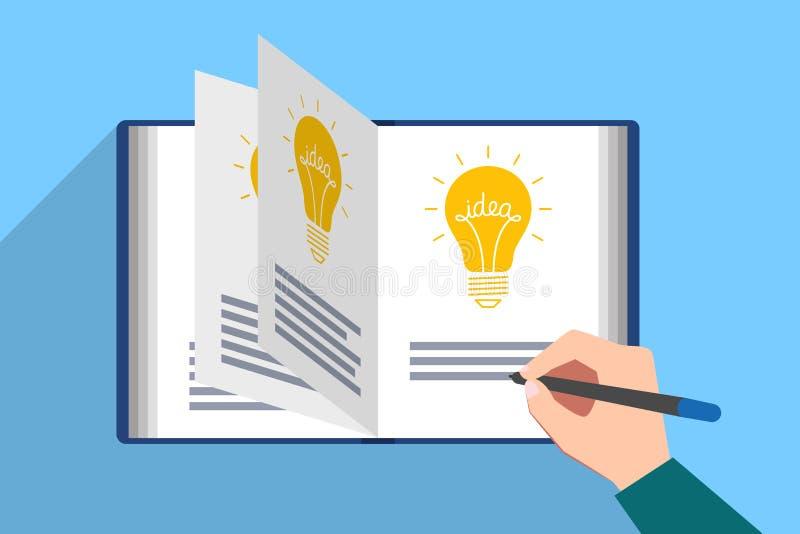 Livre avec des idées Inscription de la nouvelle idée illustration stock