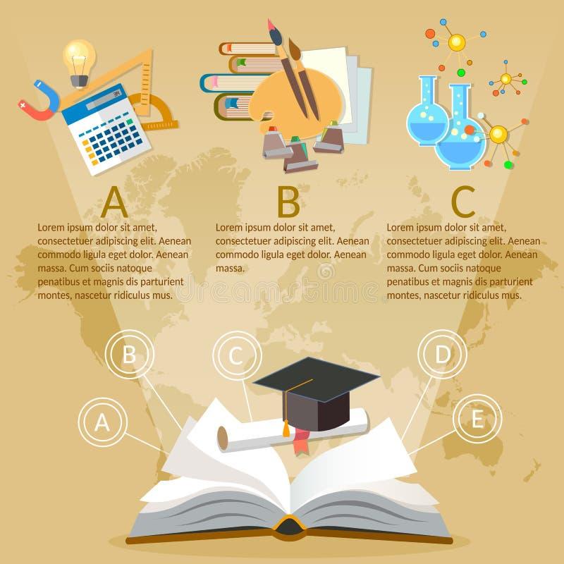 Livre d'infographics d'éducation de la connaissance ouvert sur la carte du monde illustration stock