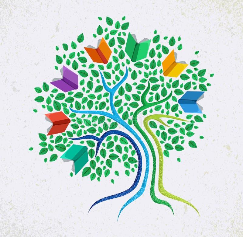 Livro abstrato da árvore do conceito da educação