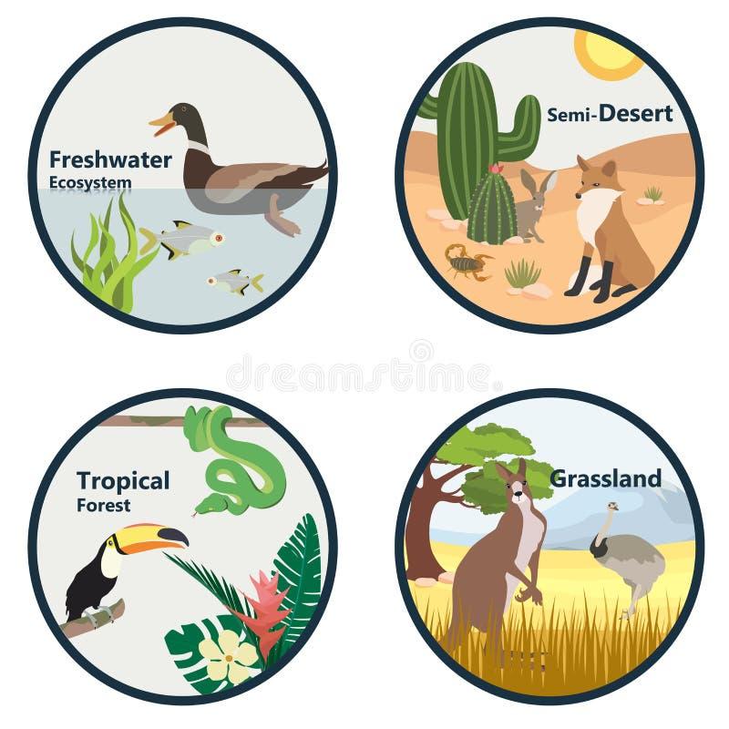 Livsmiljöer av världsvektoruppsättningen stock illustrationer
