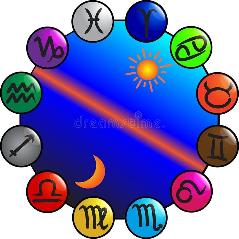 livstidshjulzodiac vektor illustrationer