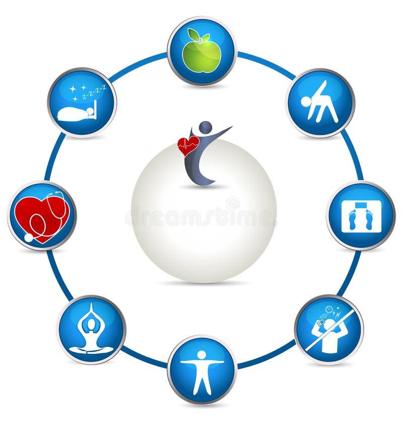 Ljus hälsovårdcirkel royaltyfri illustrationer