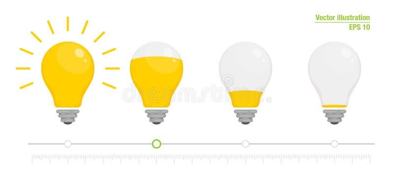 Ljus maktindikator Maktströmbrytare Nivå för energiladdning, mycket och lågt Gul glödande ljus kula också vektor för coreldrawill stock illustrationer