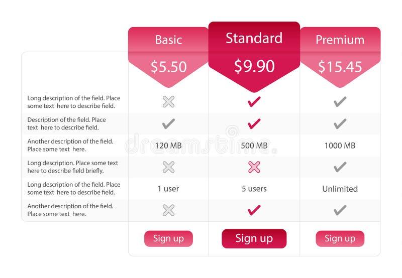 Ljus prissättningtabell med 3 alternativ och en recomme royaltyfri illustrationer
