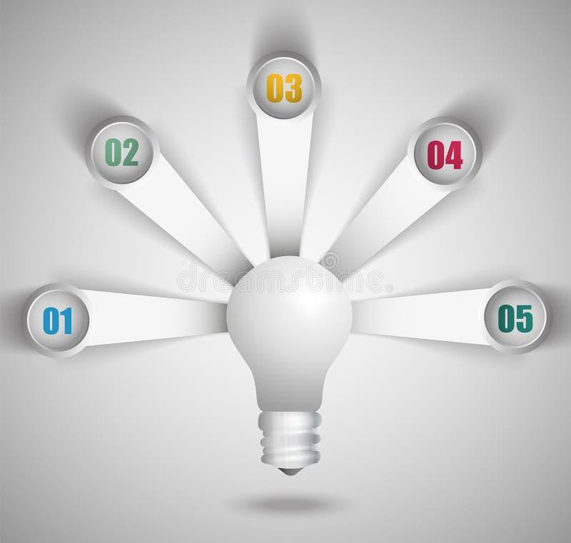 Ljusa strålar med det pappers- numret för presentation av idéer stock illustrationer
