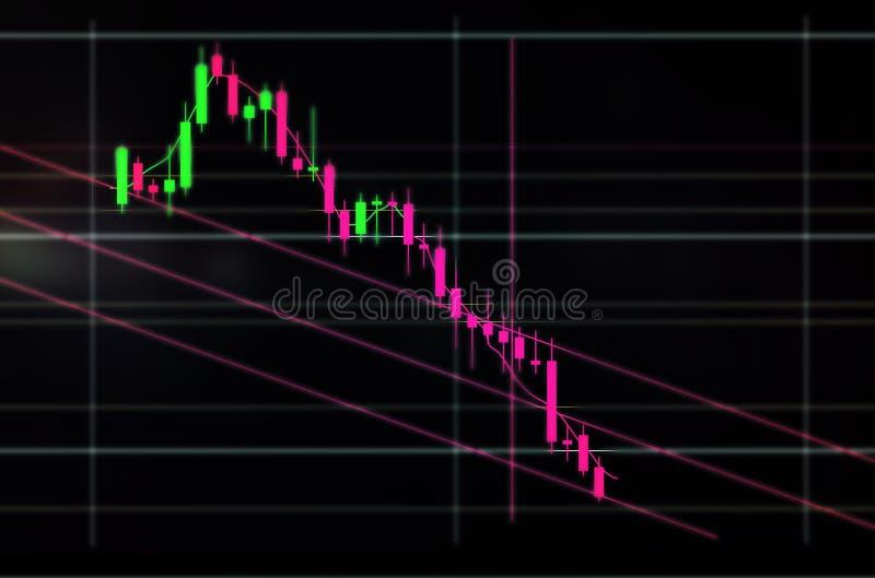 Ljusstakediagram av den fallande aktiekursen eller valuta Investeringar i företag och cryptocurrencies vektor illustrationer