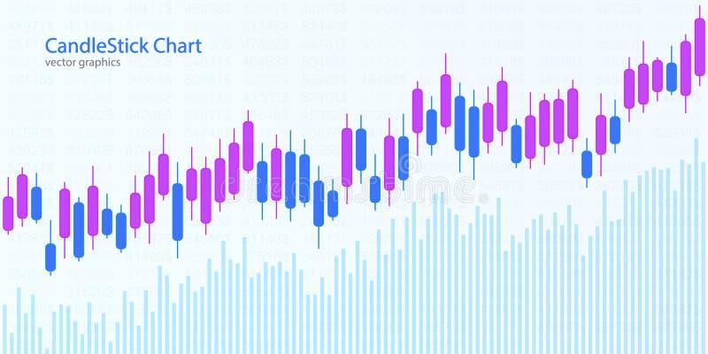 Ljusstakediagram för marknadspresentationen, rapport som annonserar stock illustrationer