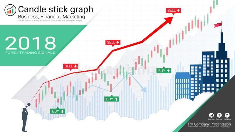 Ljusstaken och den finansiella grafen kartlägger, den Infographic presentationsmallen royaltyfri illustrationer