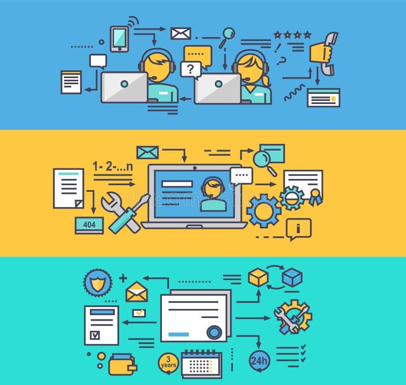 Llamada y soporte técnico Mantenimiento de la garantía libre illustration