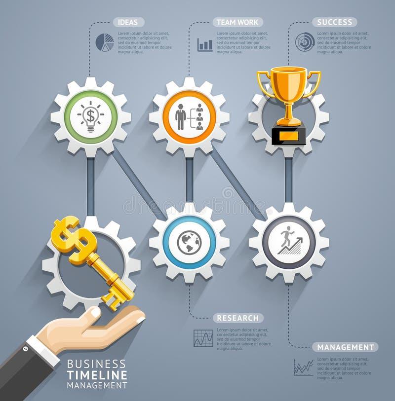 Llave del negocio con la plantilla infographic de la cronología del engranaje stock de ilustración