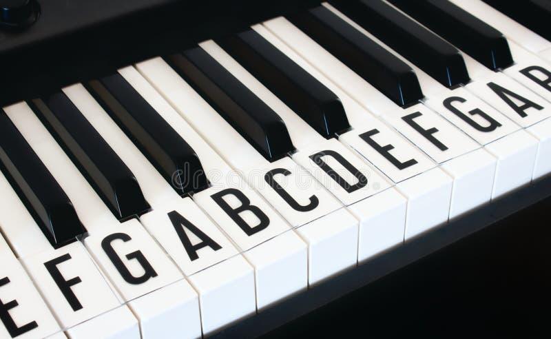 Llaves de teclado de piano con las letras de las notas de la escala sobrepuesta imágenes de archivo libres de regalías
