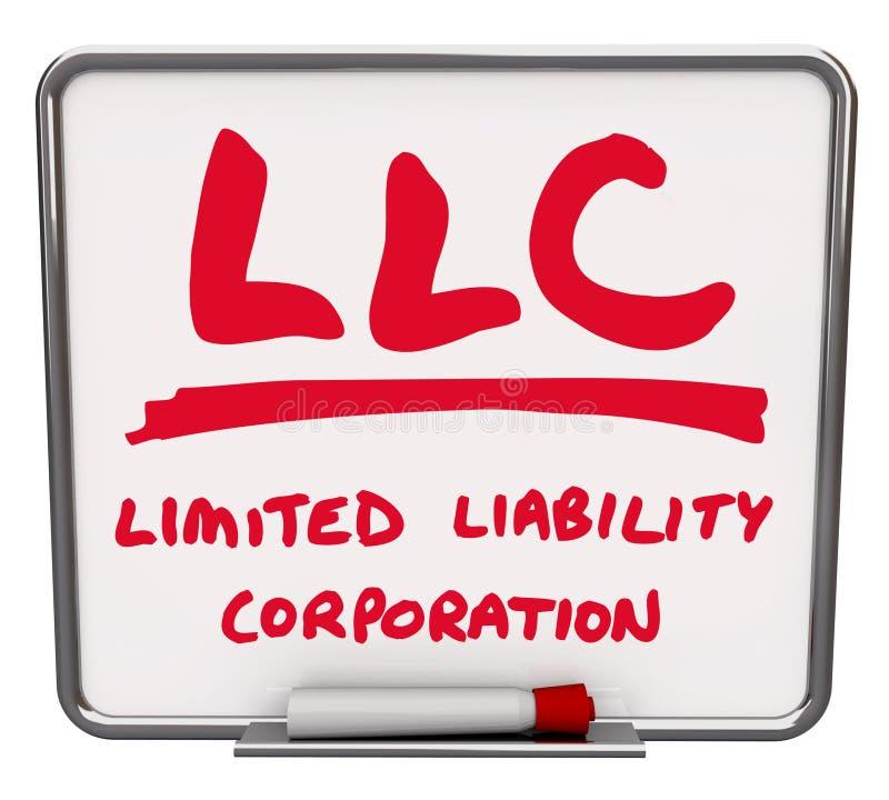 LLC Ograniczający Odpowiedzialność Korporacja słowa Susi Wymazują Deskowego markiera ilustracja wektor