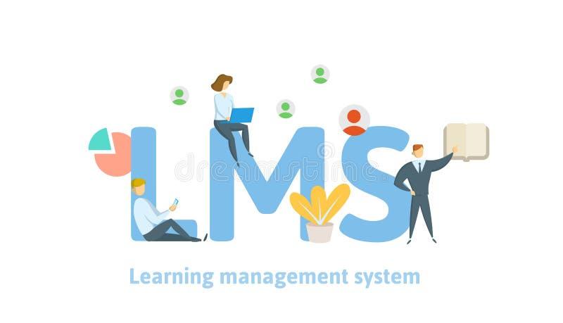 LMS,学会管理系统 与主题词、信件和象的概念 在白色背景的平的传染媒介例证 库存例证