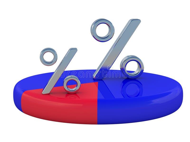 Lo schema e le percentuali illustrazione di stock